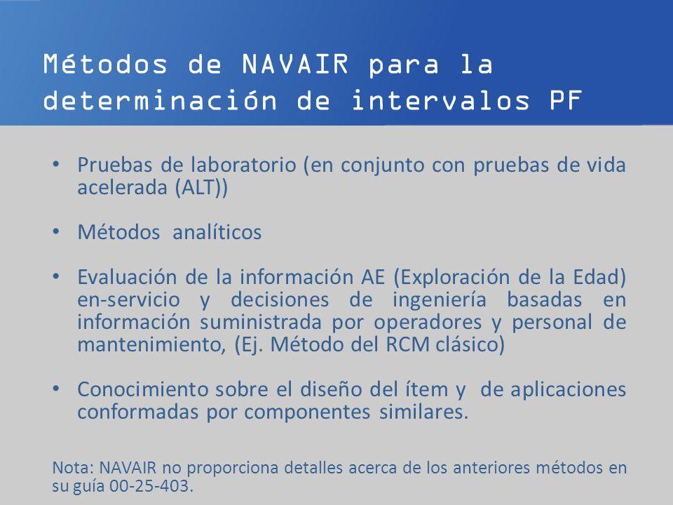 Métodos de NAVAIR para la determinación de intervalos PF