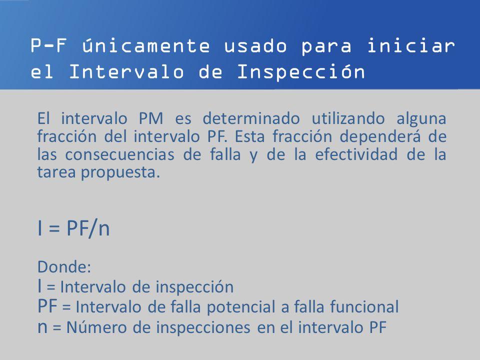 I = PF/n P-F únicamente usado para iniciar el Intervalo de Inspección