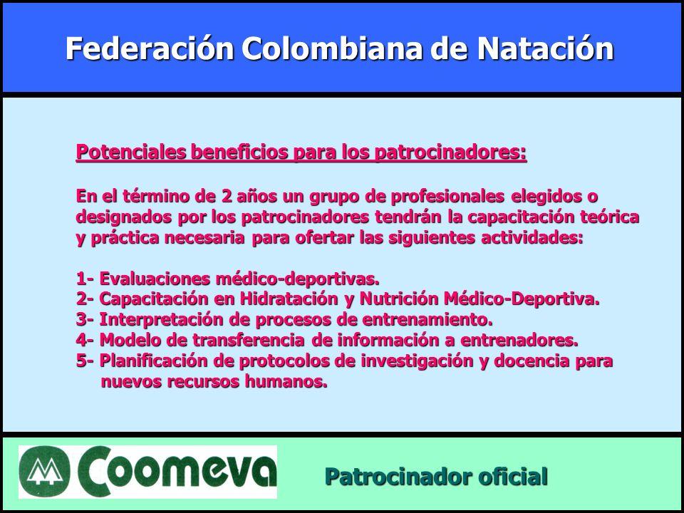 Federación Colombiana de Natación