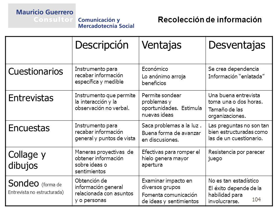 Descripción Ventajas Desventajas Cuestionarios Entrevistas Encuestas