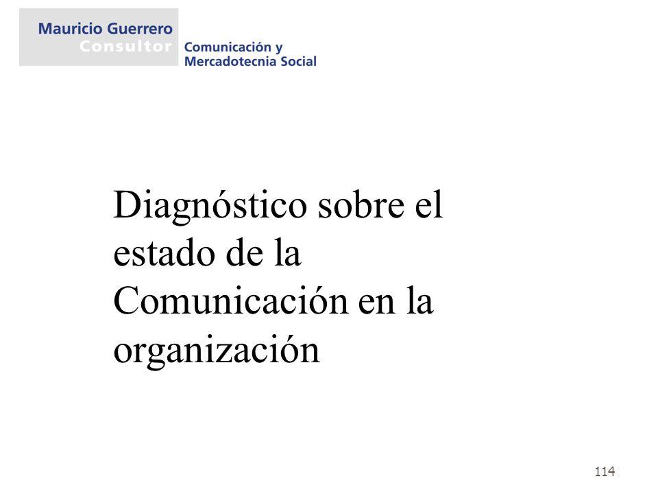 Diagnóstico sobre el estado de la Comunicación en la organización