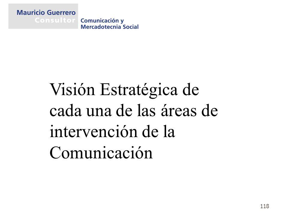 Visión Estratégica de cada una de las áreas de intervención de la Comunicación
