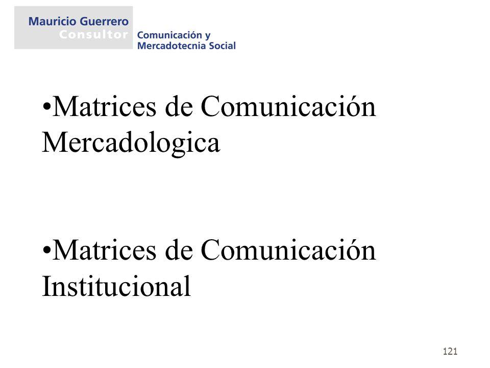 Matrices de Comunicación Mercadologica