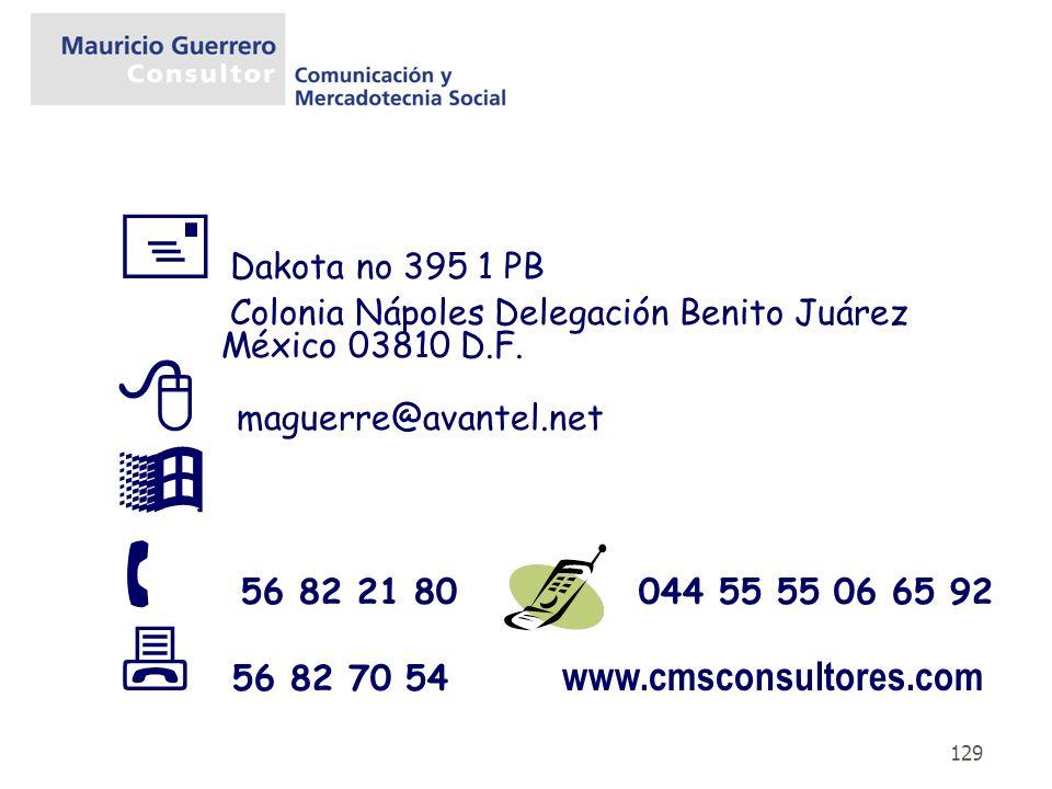  Dakota no 395 1 PBColonia Nápoles Delegación Benito Juárez México 03810 D.F.  maguerre@avantel.net.