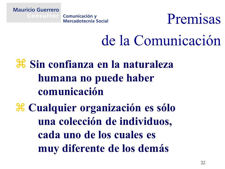 Premisas de la Comunicación