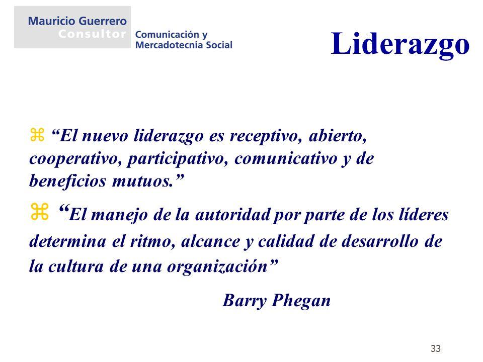 Liderazgo El nuevo liderazgo es receptivo, abierto, cooperativo, participativo, comunicativo y de beneficios mutuos.
