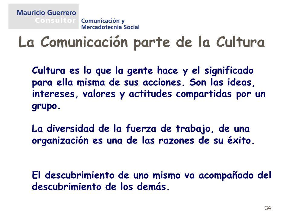 La Comunicación parte de la Cultura