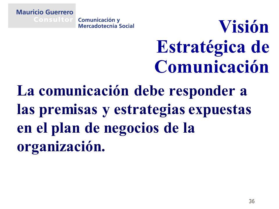 Visión Estratégica de Comunicación