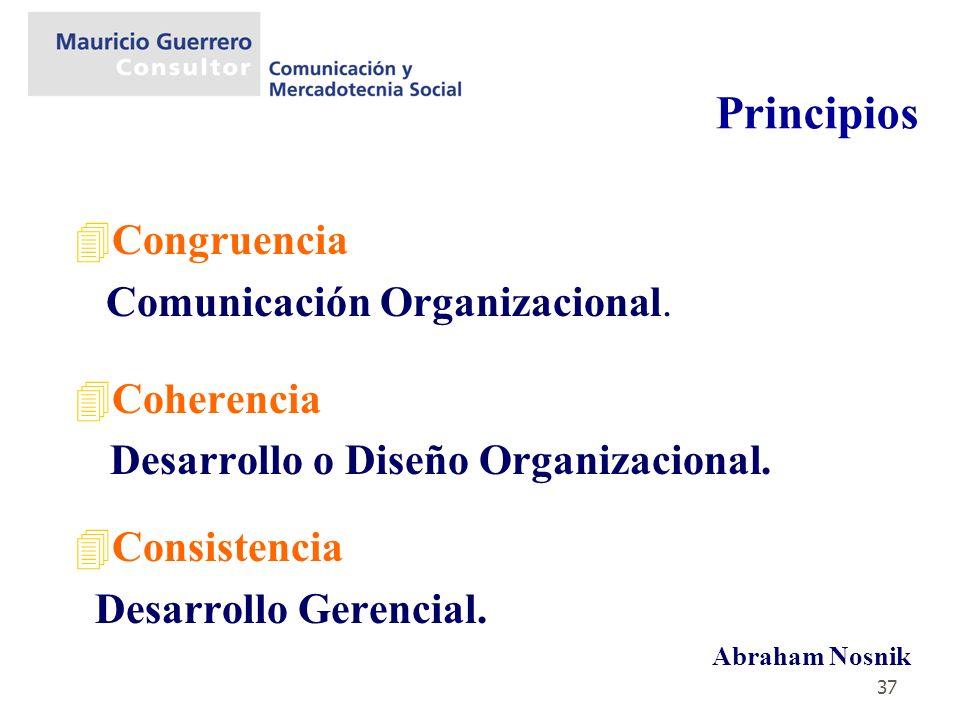 Principios Congruencia Comunicación Organizacional. Coherencia