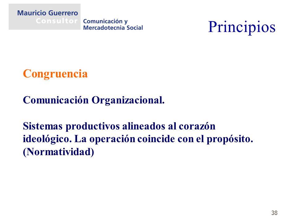 Principios Congruencia Comunicación Organizacional.