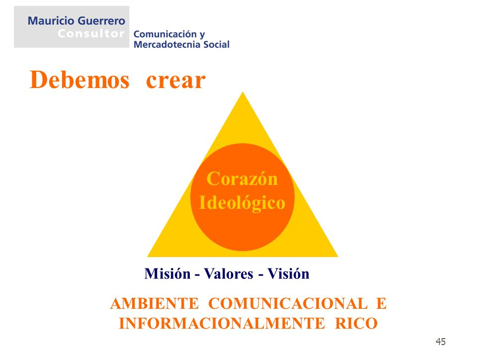 AMBIENTE COMUNICACIONAL E INFORMACIONALMENTE RICO
