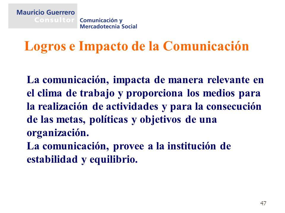 Logros e Impacto de la Comunicación