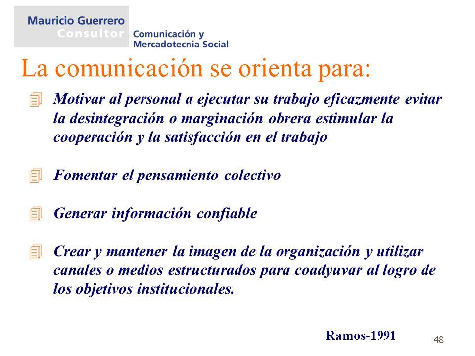 La comunicación se orienta para: