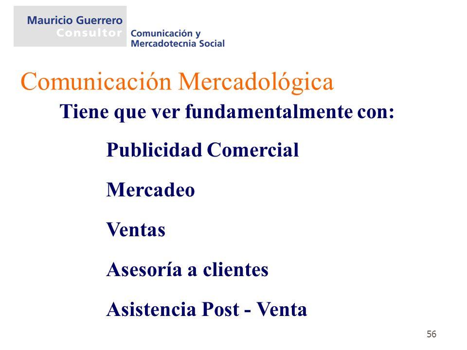 Comunicación Mercadológica