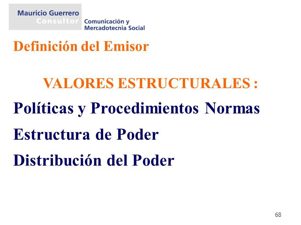 VALORES ESTRUCTURALES :