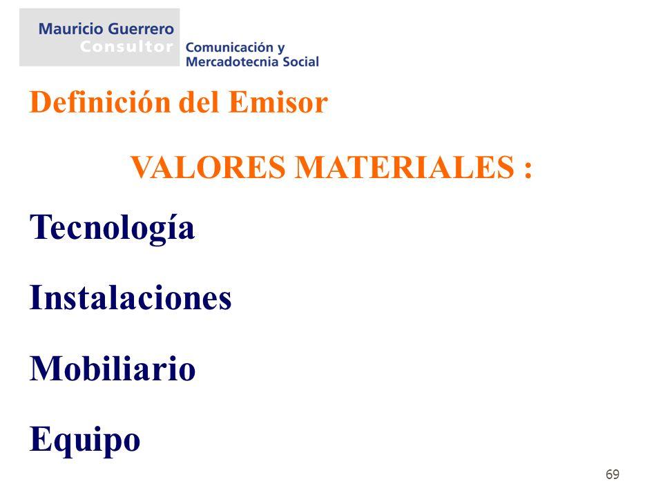Tecnología Instalaciones Mobiliario Equipo VALORES MATERIALES :