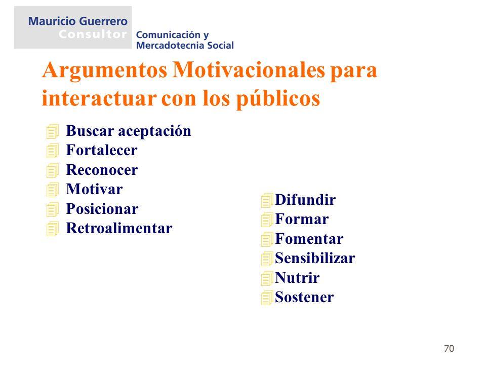 Argumentos Motivacionales para interactuar con los públicos