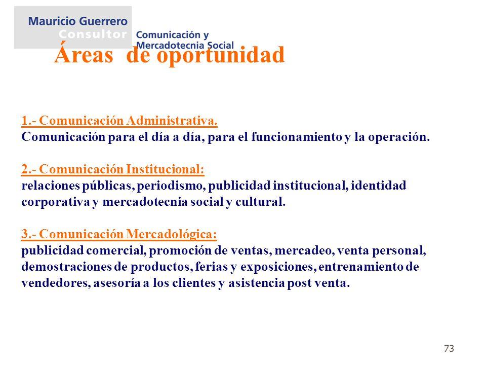 Áreas de oportunidad 1.- Comunicación Administrativa.