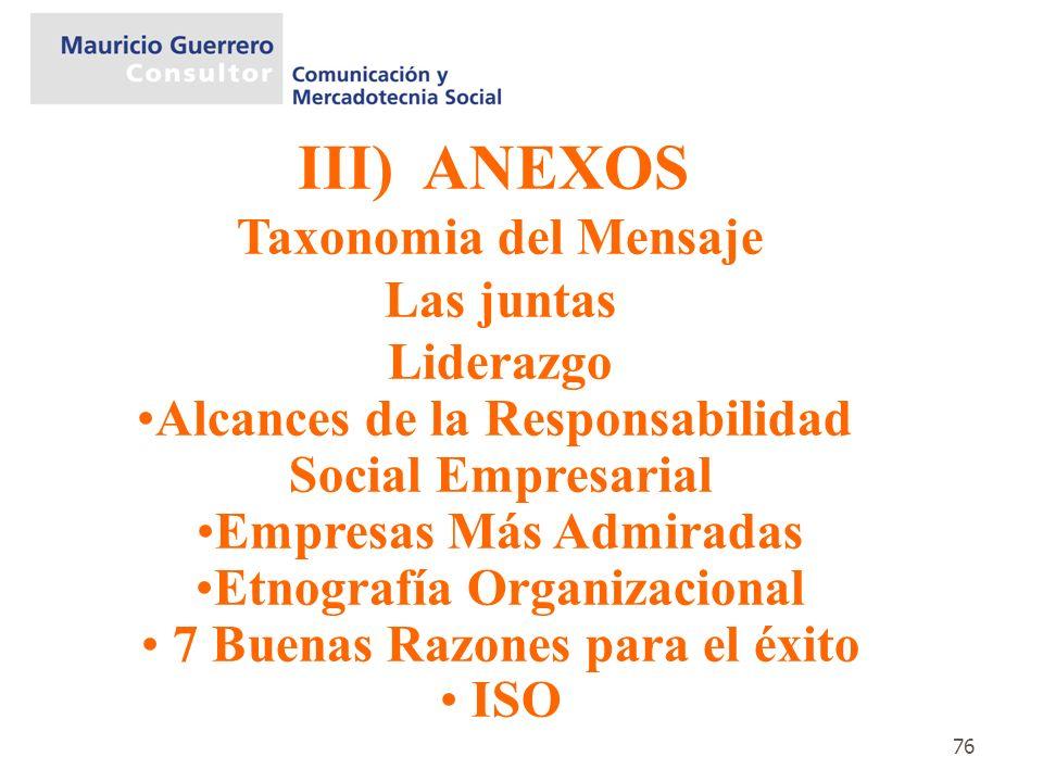 III) ANEXOS Taxonomia del Mensaje Las juntas Liderazgo