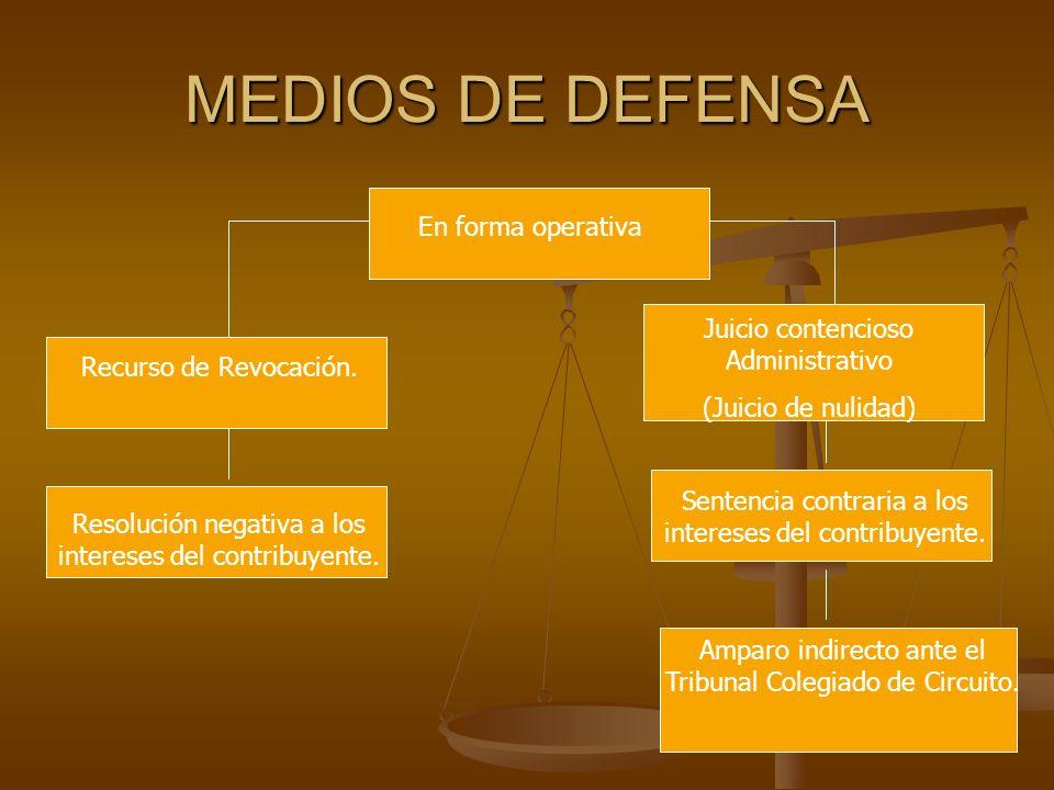 MEDIOS DE DEFENSA En forma operativa Juicio contencioso Administrativo