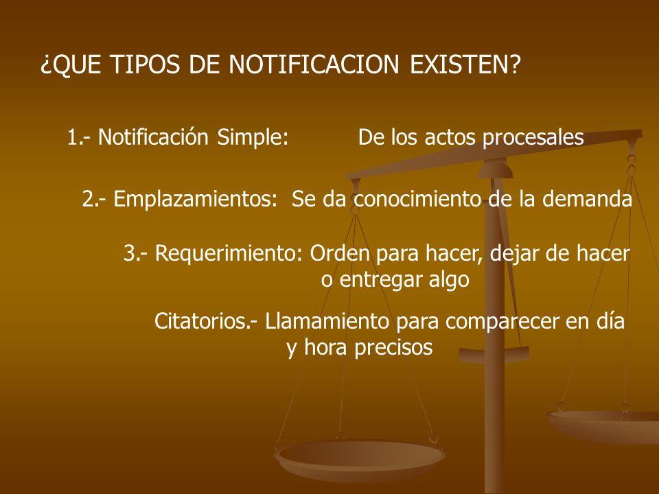 ¿QUE TIPOS DE NOTIFICACION EXISTEN