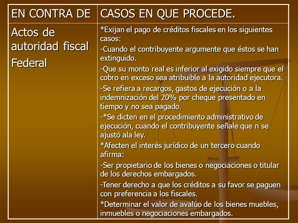 Actos de autoridad fiscal Federal