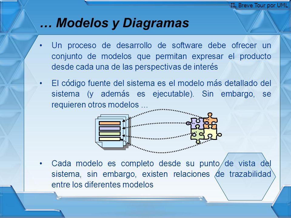 II. Breve Tour por UML … Modelos y Diagramas.