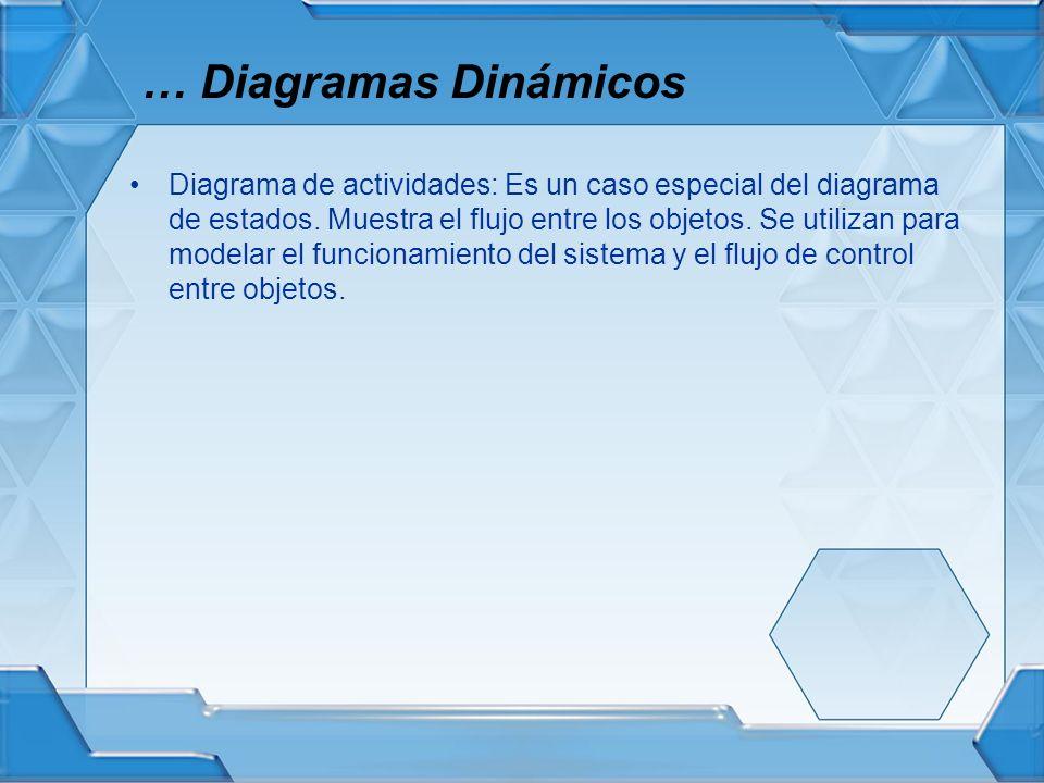 … Diagramas Dinámicos