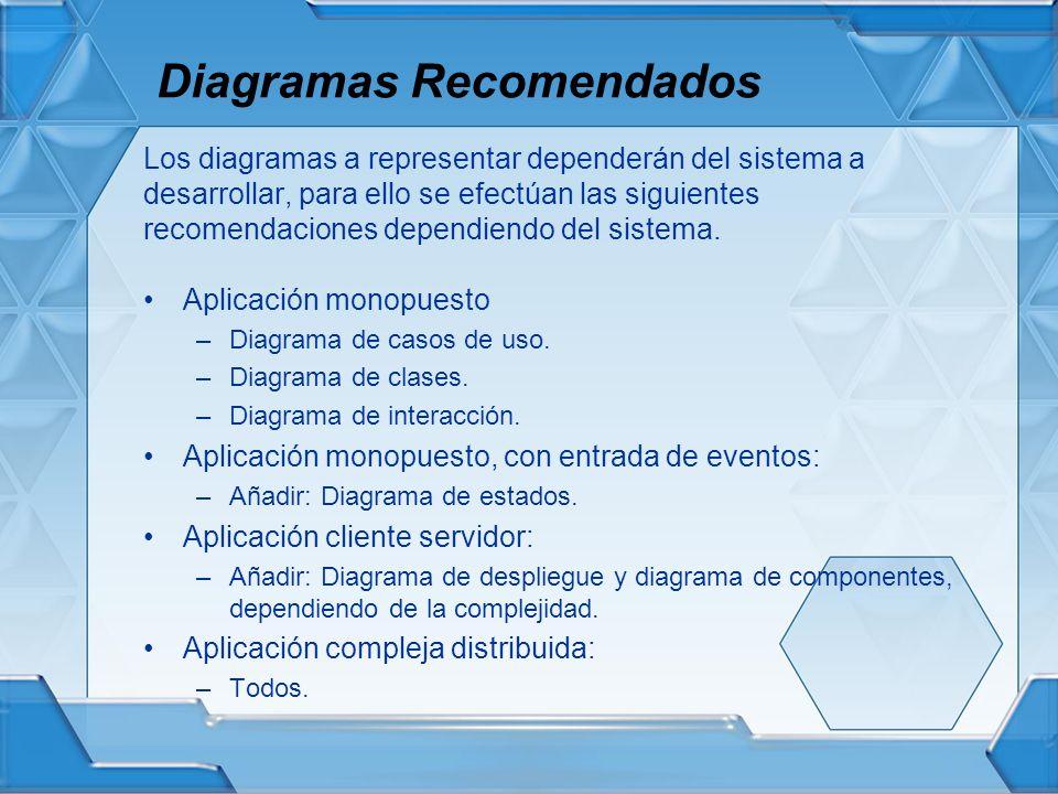 Diagramas Recomendados