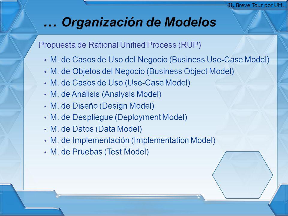 … Organización de Modelos