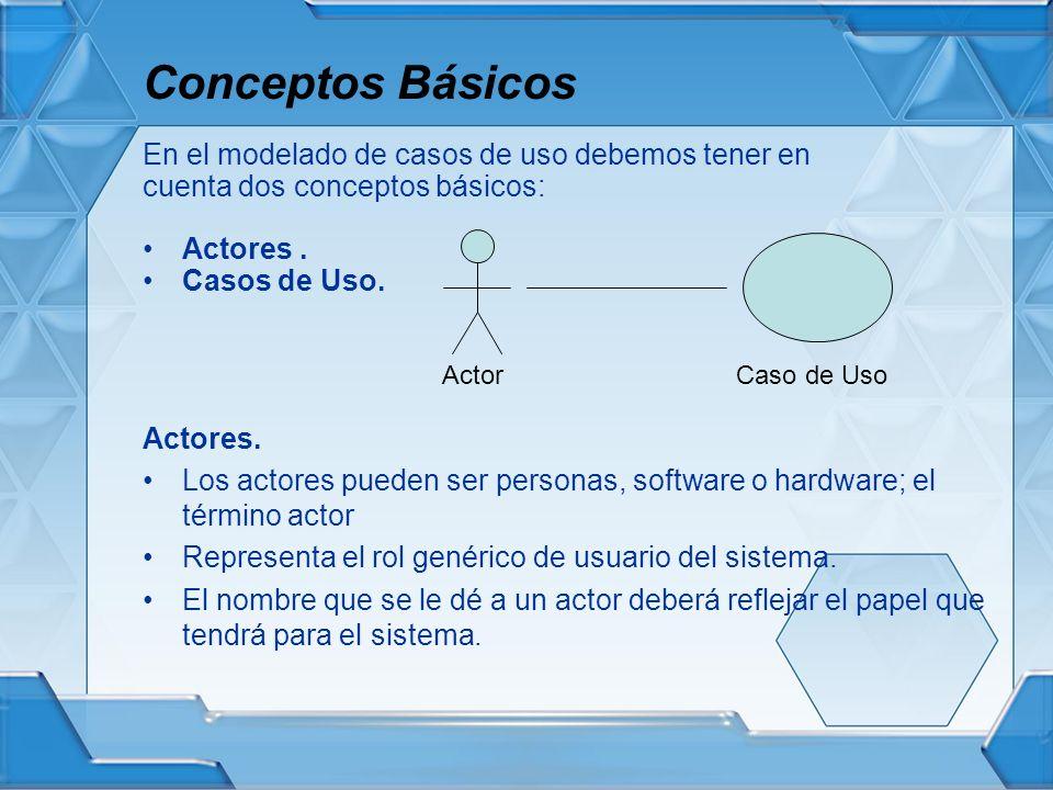 Conceptos Básicos En el modelado de casos de uso debemos tener en