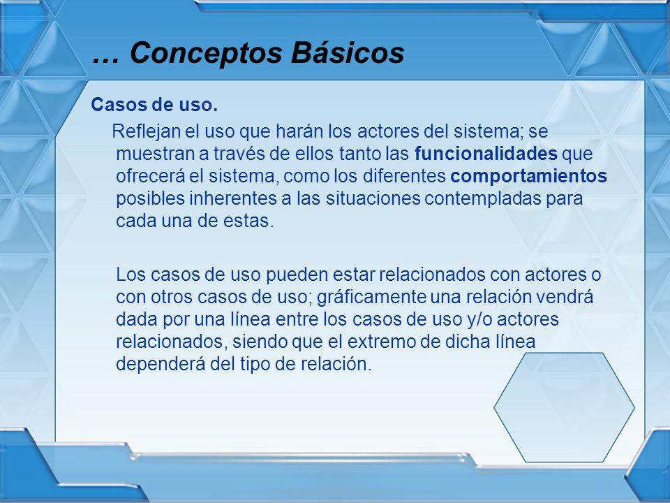 … Conceptos Básicos Casos de uso.