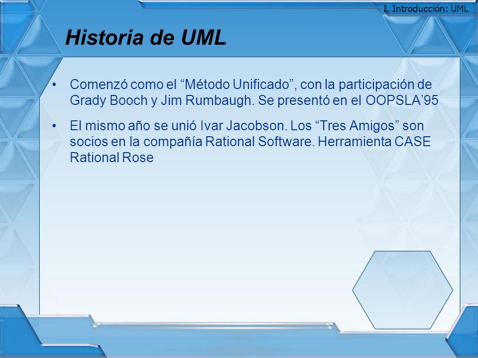 I. Introducción: UML Historia de UML.