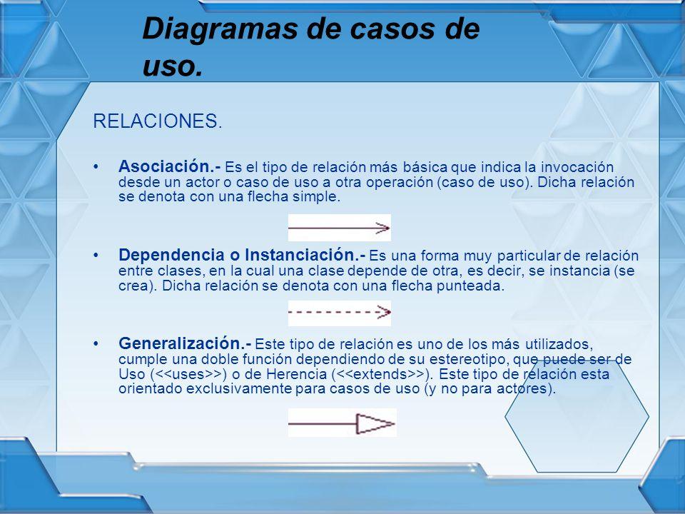 Diagramas de casos de uso.