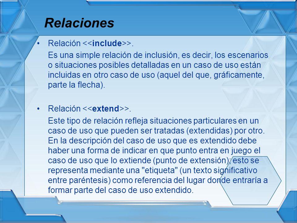 Relaciones Relación <<include>>.