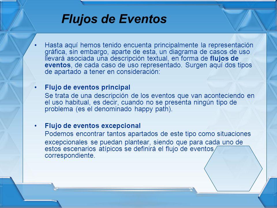 Flujos de Eventos