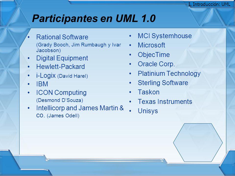 Participantes en UML 1.0 MCI Systemhouse Microsoft ObjecTime