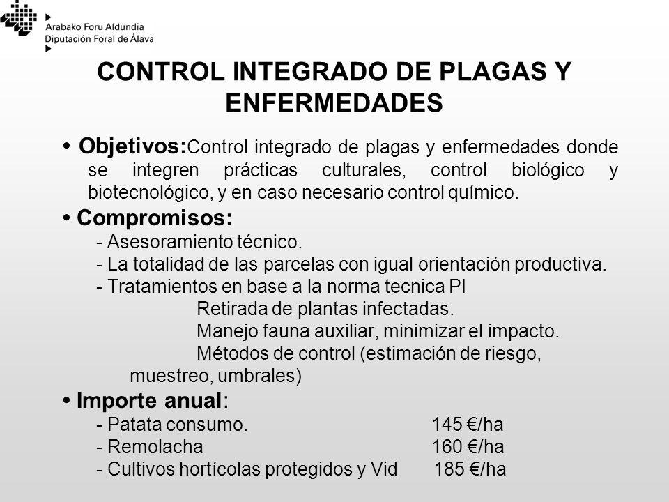 CONTROL INTEGRADO DE PLAGAS Y ENFERMEDADES