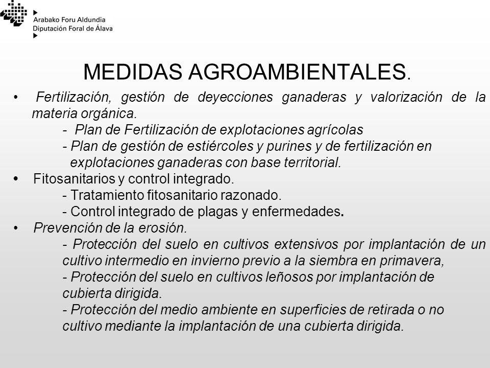 MEDIDAS AGROAMBIENTALES.