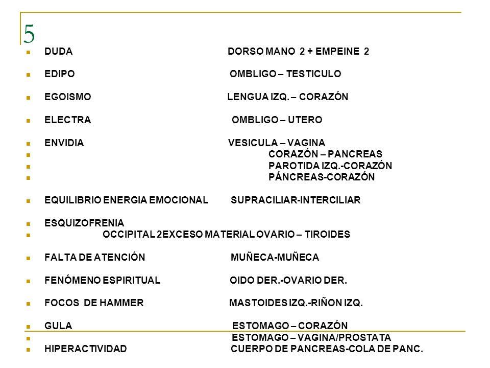 5 DUDA DORSO MANO 2 + EMPEINE 2 EDIPO OMBLIGO – TESTICULO
