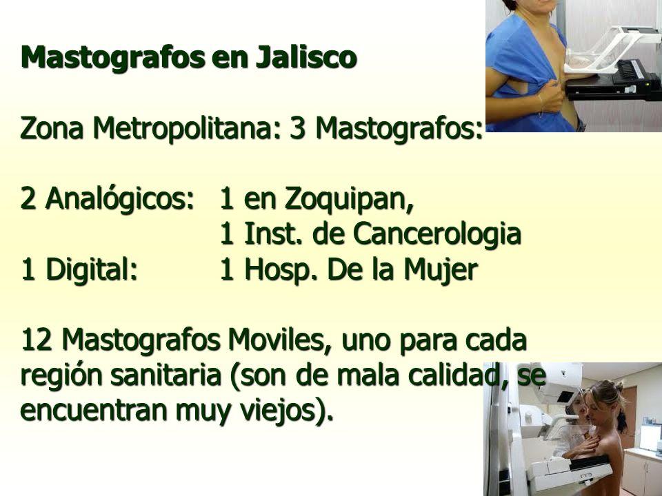 Mastografos en Jalisco