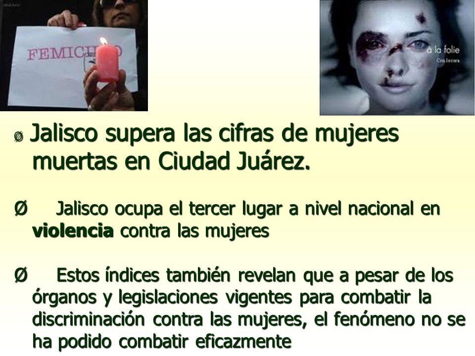 Ø Jalisco supera las cifras de mujeres muertas en Ciudad Juárez.