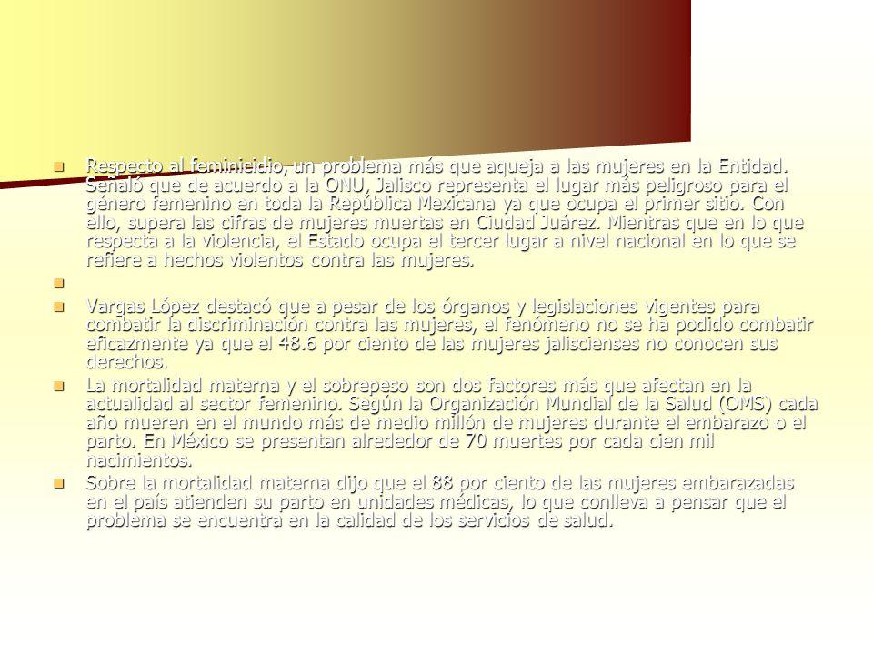 Respecto al feminicidio, un problema más que aqueja a las mujeres en la Entidad. Señaló que de acuerdo a la ONU, Jalisco representa el lugar más peligroso para el género femenino en toda la República Mexicana ya que ocupa el primer sitio. Con ello, supera las cifras de mujeres muertas en Ciudad Juárez. Mientras que en lo que respecta a la violencia, el Estado ocupa el tercer lugar a nivel nacional en lo que se refiere a hechos violentos contra las mujeres.