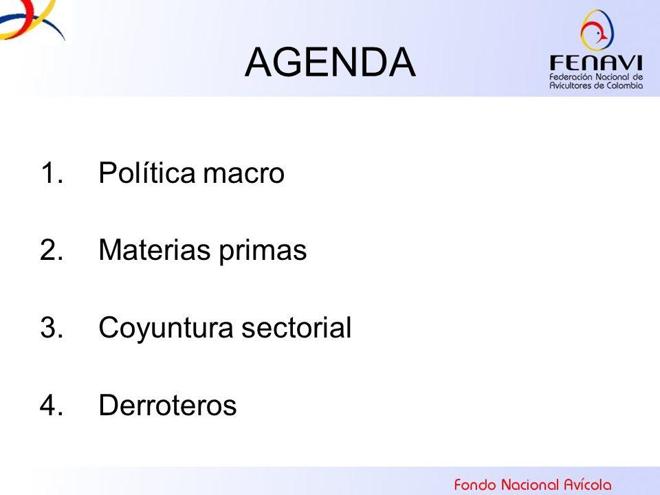 AGENDA Política macro Materias primas Coyuntura sectorial Derroteros