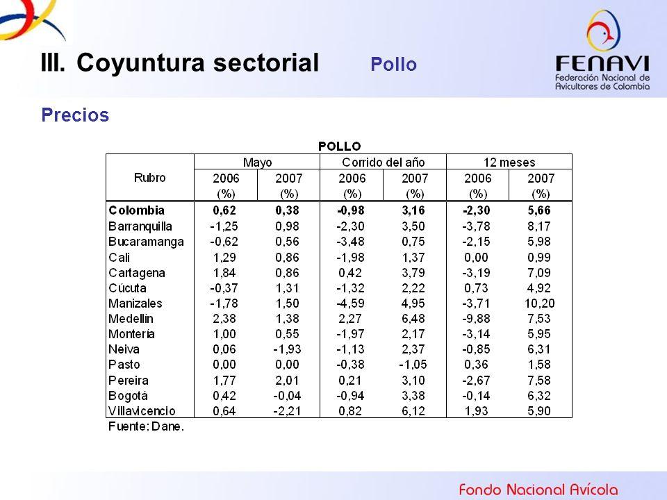 III. Coyuntura sectorial Pollo