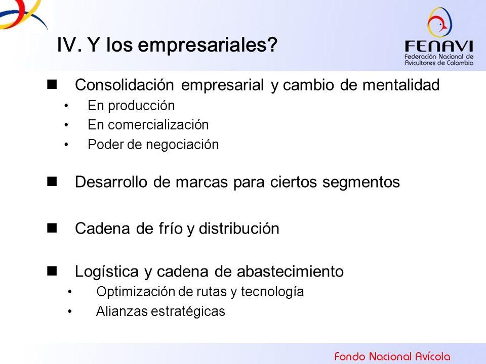 IV. Y los empresariales Consolidación empresarial y cambio de mentalidad. En producción. En comercialización.