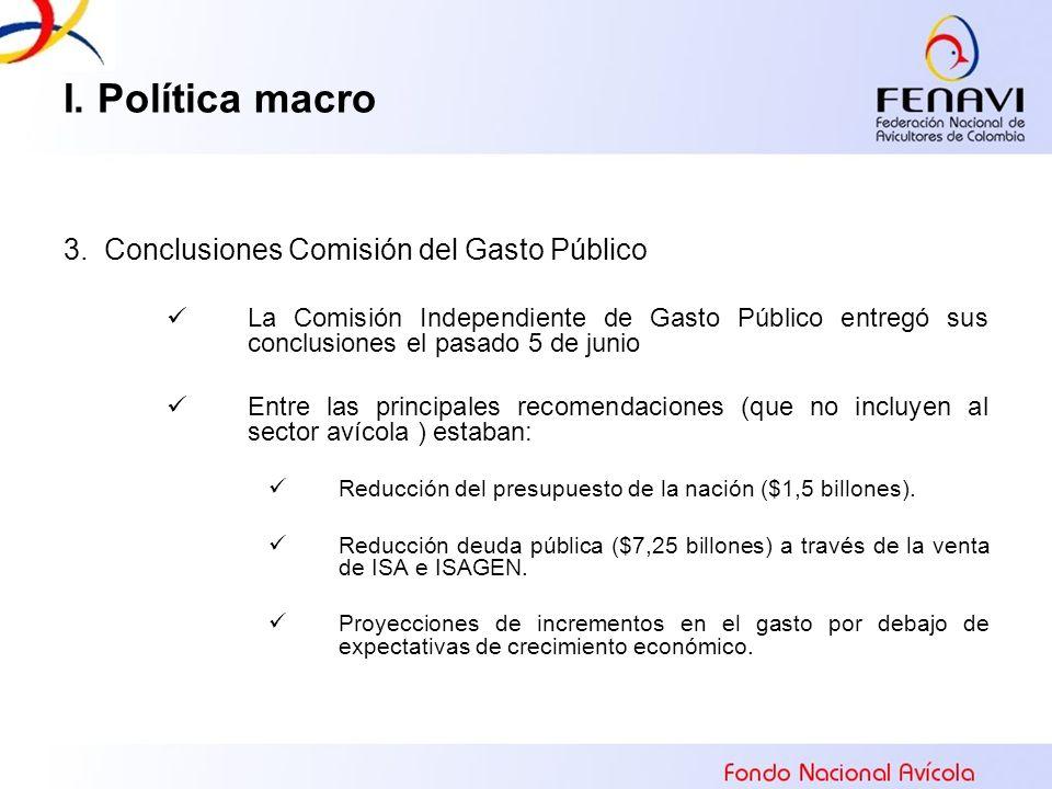 I. Política macro 3. Conclusiones Comisión del Gasto Público