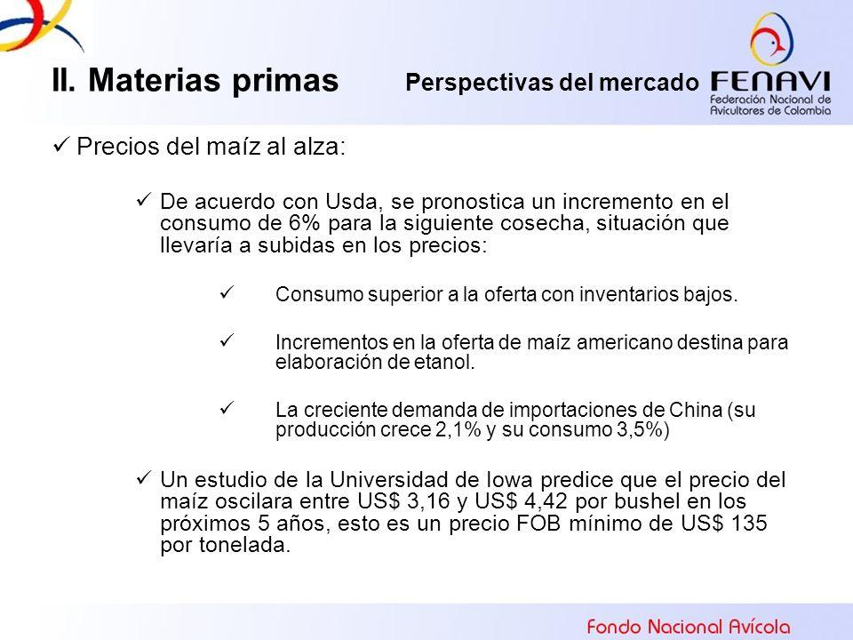 II. Materias primas Perspectivas del mercado