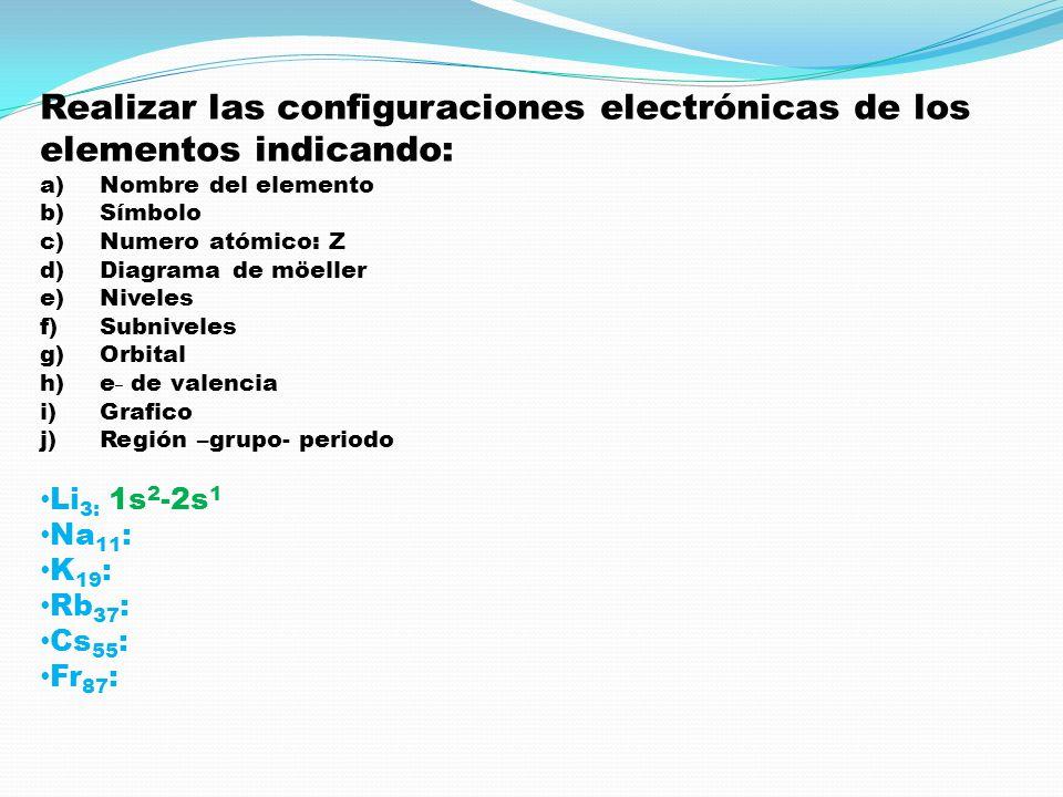 Realizar las configuraciones electrónicas de los elementos indicando: