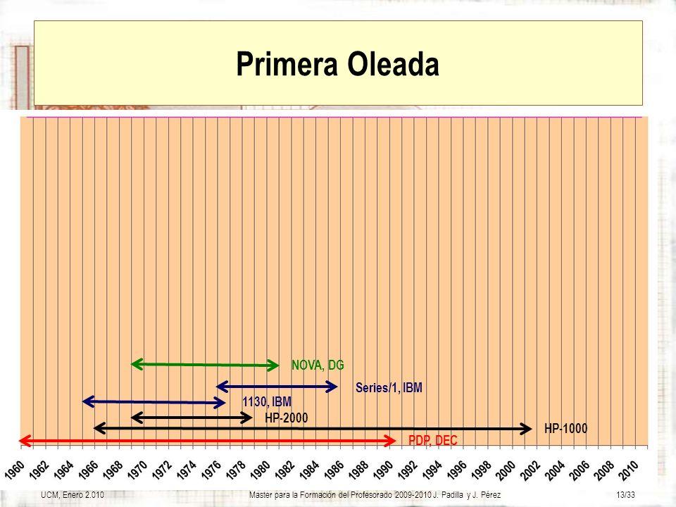 Primera Oleada NOVA, DG Series/1, IBM 1130, IBM HP-2000 HP-1000